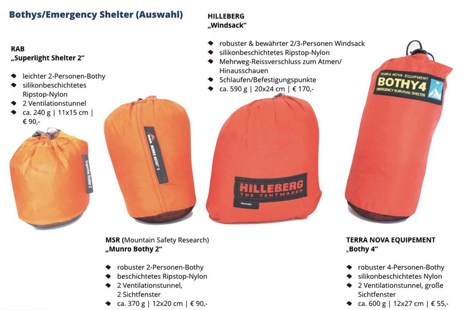 Bothys I Emergency Shelter Biwaksack