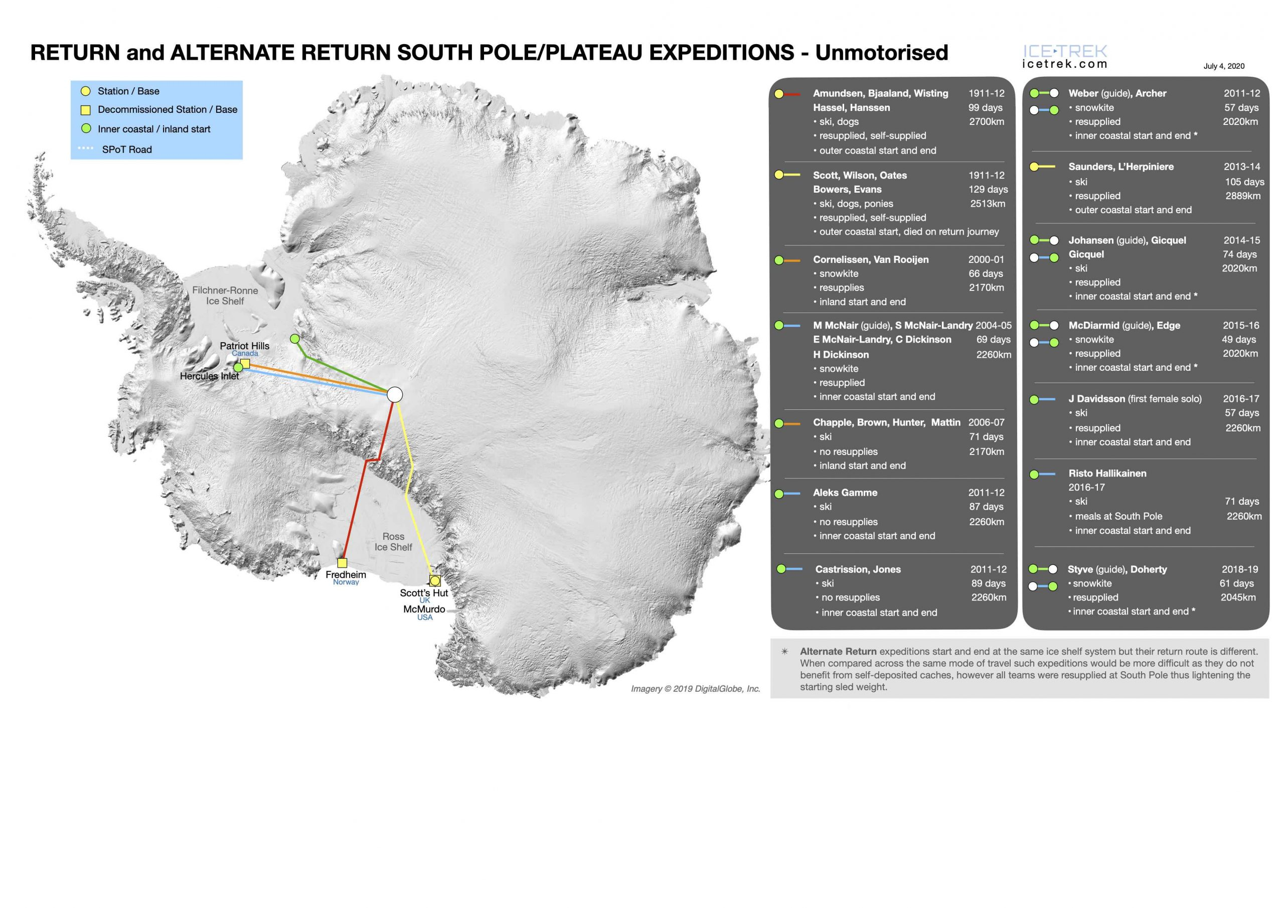 Abb. 28 RETURN and ALTERNATE RETURN SOUTH POLE/PLATEAU EXPEDITIONS – Unmotorised, July 4, 2020