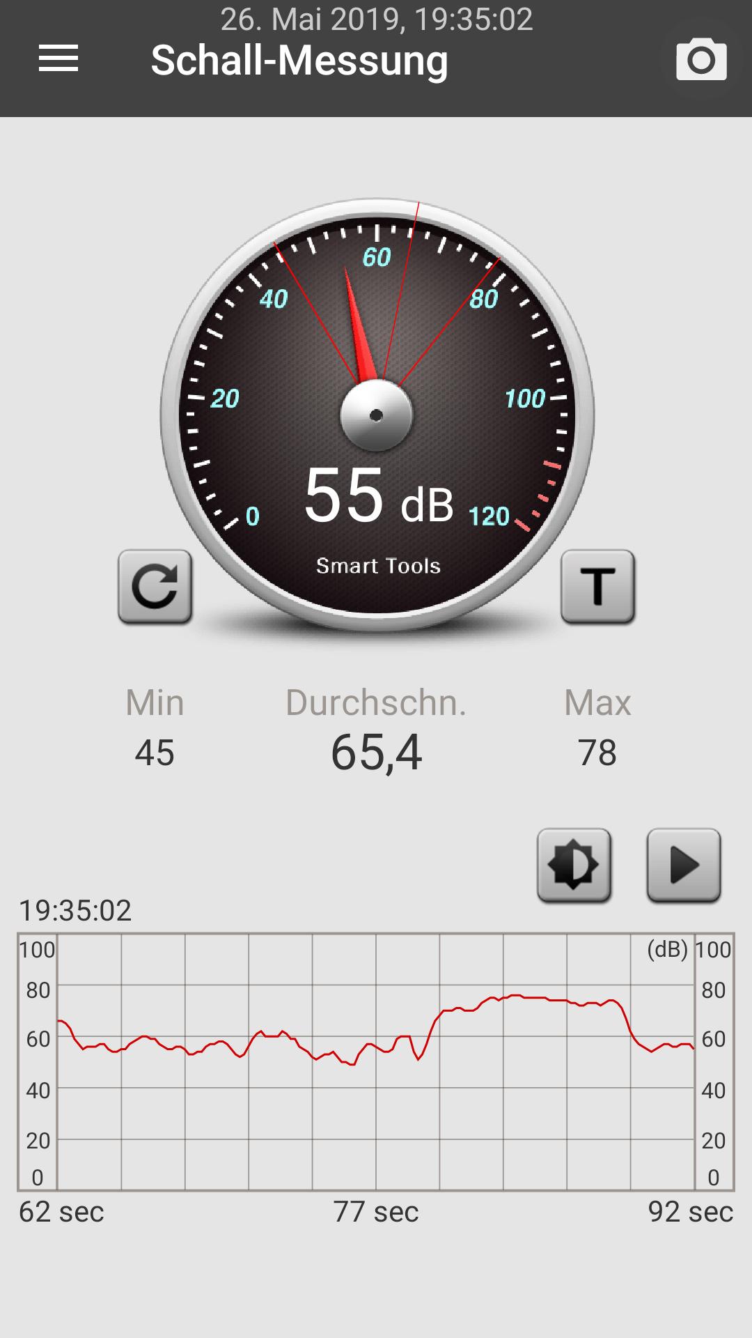 Abb. 2: Lärmpegelmessung in der Kletterhalle I bergundsteigen.blog