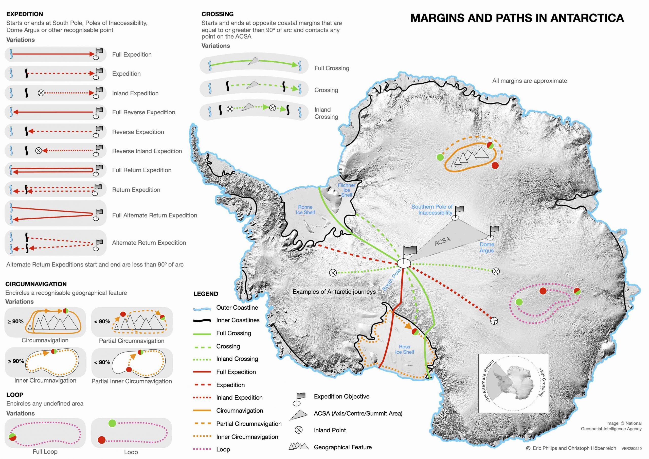Abb. 22 Begriffsbestimmung: Start- und Endpunkte sowie Wege in der Antarktis. Grafik: Philips/Höbenreich 2020