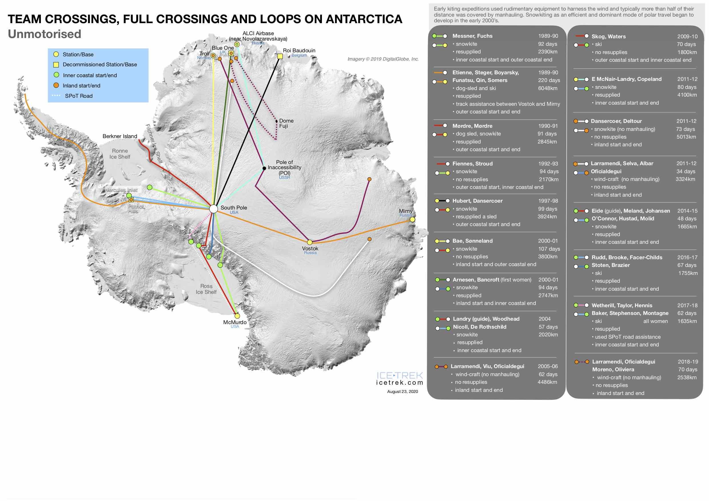 Abb. 26 Team-Durchquerungen in der Antarktis (unmotorisiert). Grafik: Philips/Höbenreich 2020