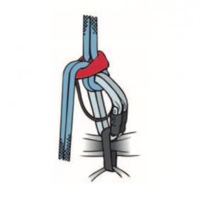 Abb. 4 Hohe Bremsstufe bei Tuber durch zwei Karabiner.